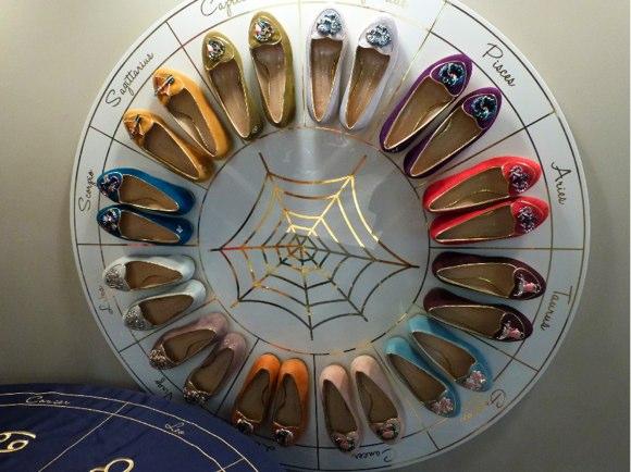 horoscope minis